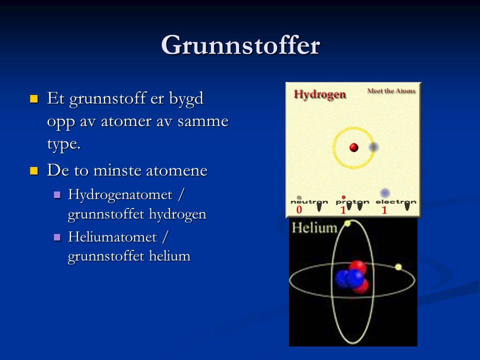 Grunnstoffer  Et grunnstoff er bygd opp av atomer av samme type.  De to minste atomene  Hydrogenatomet / grunnstoffet hydrogen  Heliumatomet / gru