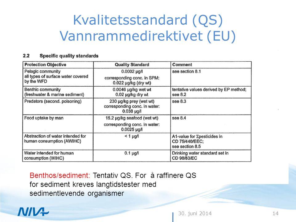 30. juni 201414 Kvalitetsstandard (QS) Vannrammedirektivet (EU) Benthos/sediment: Tentativ QS. For å raffinere QS for sediment kreves langtidstester m