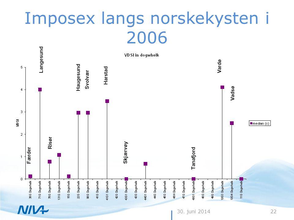 30. juni 201422 Imposex langs norskekysten i 2006 Langesund Haugesund Svolvær Harstad Vardø Vadsø Færder Tanafjord Skjærvøy Risør
