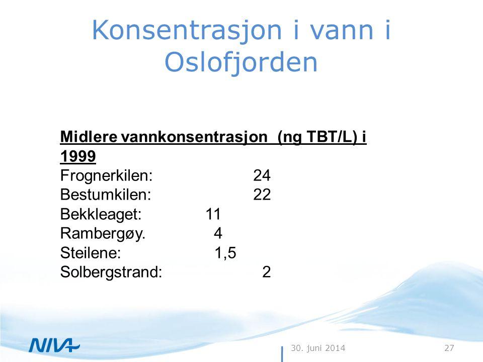 30. juni 201427 Konsentrasjon i vann i Oslofjorden Midlere vannkonsentrasjon (ng TBT/L) i 1999 Frognerkilen: 24 Bestumkilen: 22 Bekkleaget:11 Rambergø