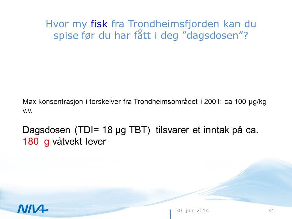 """30. juni 201445 Hvor my fisk fra Trondheimsfjorden kan du spise før du har fått i deg """"dagsdosen""""? Max konsentrasjon i torskelver fra Trondheimsområde"""