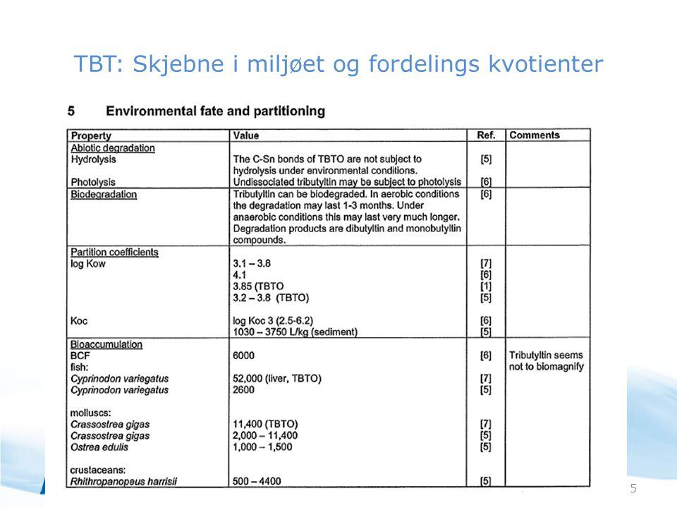 30. juni 20145 TBT: Skjebne i miljøet og fordelings kvotienter