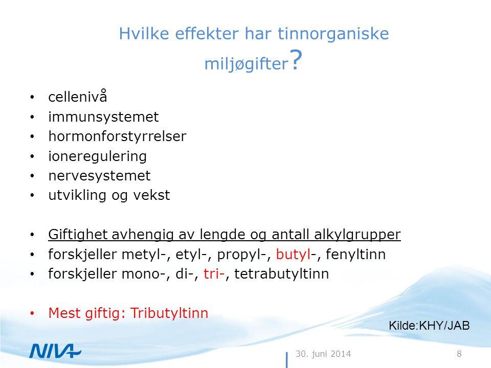 30. juni 20148 Hvilke effekter har tinnorganiske miljøgifter ? • cellenivå • immunsystemet • hormonforstyrrelser • ioneregulering • nervesystemet • ut