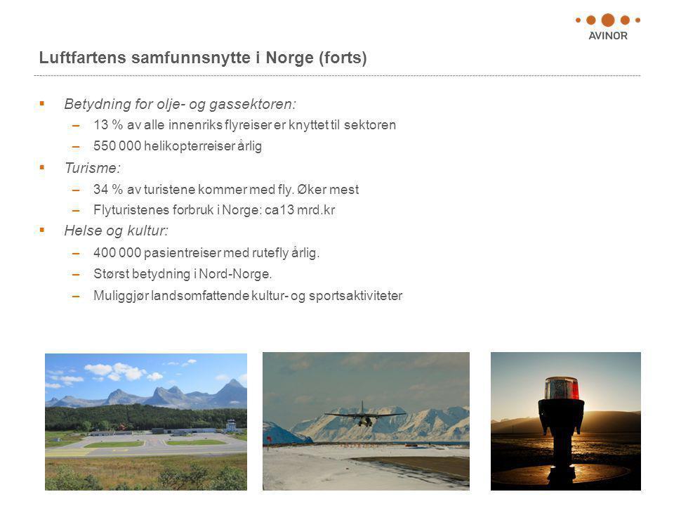 Luftfartens samfunnsnytte i Norge (forts)  Betydning for olje- og gassektoren: –13 % av alle innenriks flyreiser er knyttet til sektoren –550 000 hel