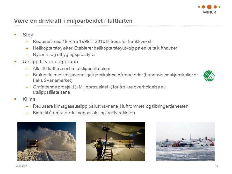 Være en drivkraft i miljøarbeidet i luftfarten  Støy –Redusert med 18% fra 1999 til 2010 til tross for trafikkvekst –Helikopterstøy øker. Etablerer h