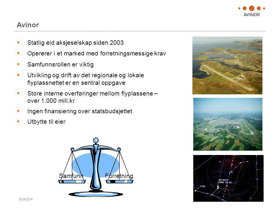 Avinor 30.06.2014 6  Statlig eid aksjeselskap siden 2003  Opererer i et marked med forretningsmessige krav  Samfunnsrollen er viktig  Utvikling og