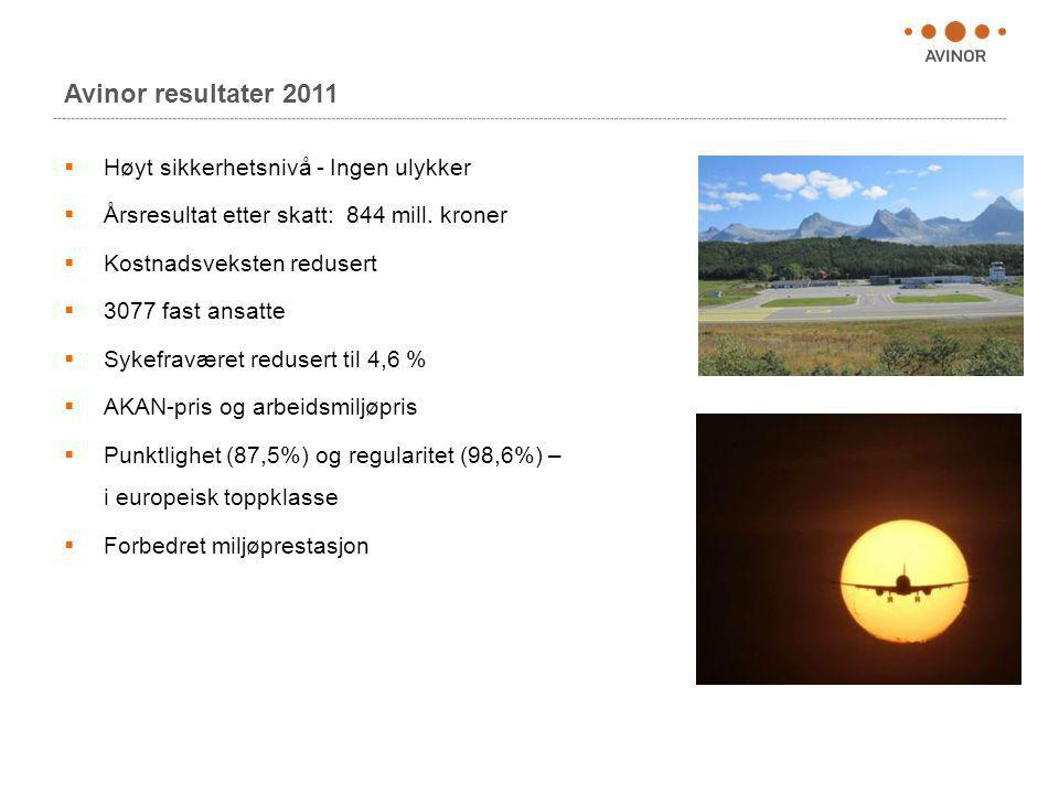 Avinor resultater 2011  Høyt sikkerhetsnivå - Ingen ulykker  Årsresultat etter skatt: 844 mill. kroner  Kostnadsveksten redusert  3077 fast ansatt