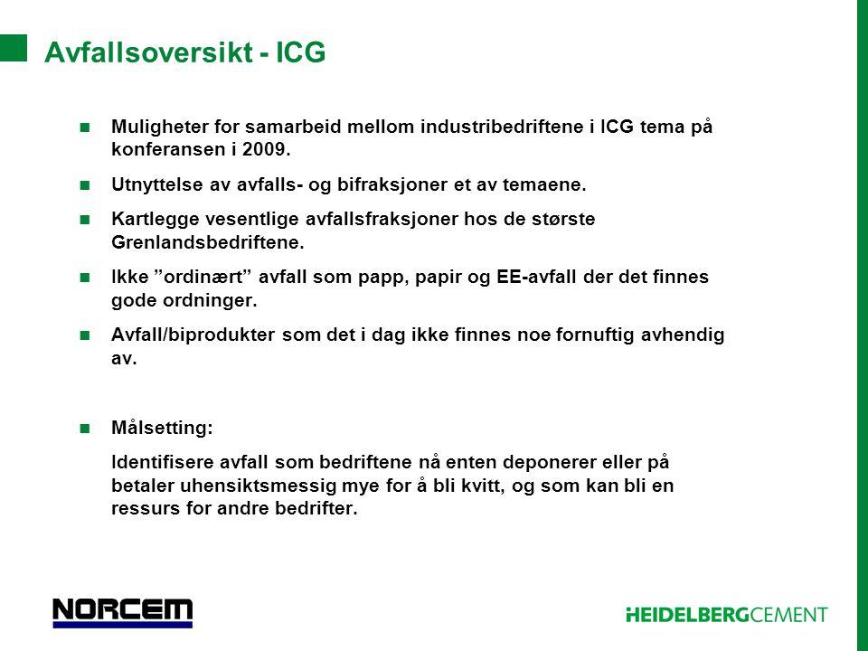 Avfallsoversikt - ICG  Muligheter for samarbeid mellom industribedriftene i ICG tema på konferansen i 2009.  Utnyttelse av avfalls- og bifraksjoner