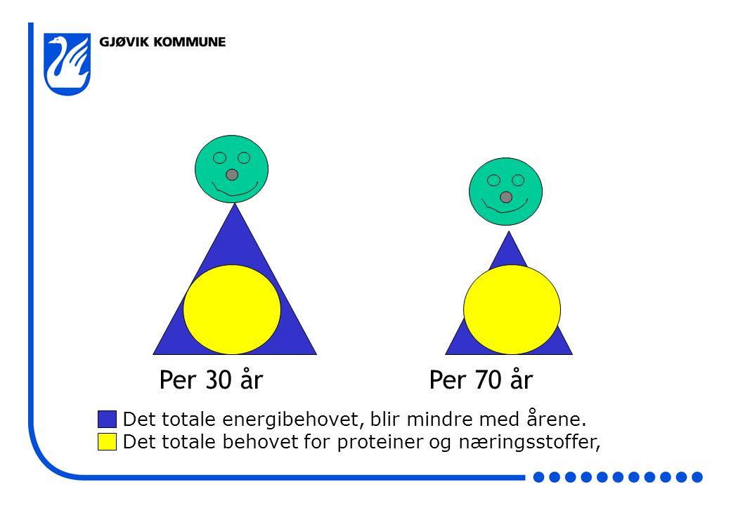 Identifisering - Ernæringsscreening •Metode for å oppdage pasienter som er underernærte eller i risiko for å bli det.