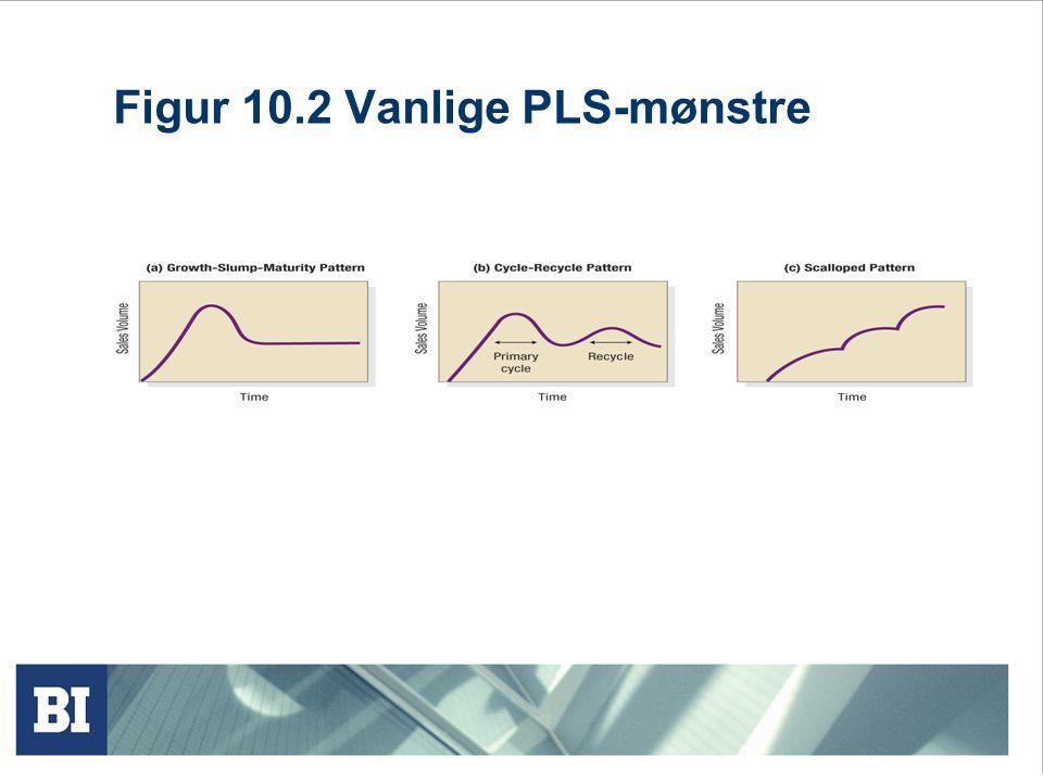 Utfordringer i løpet av PLS • PLS = Produktets Livssyklus • I løpet av et produkts livssyklus vil segmenter og målgrupper endres, samt at konkurransen