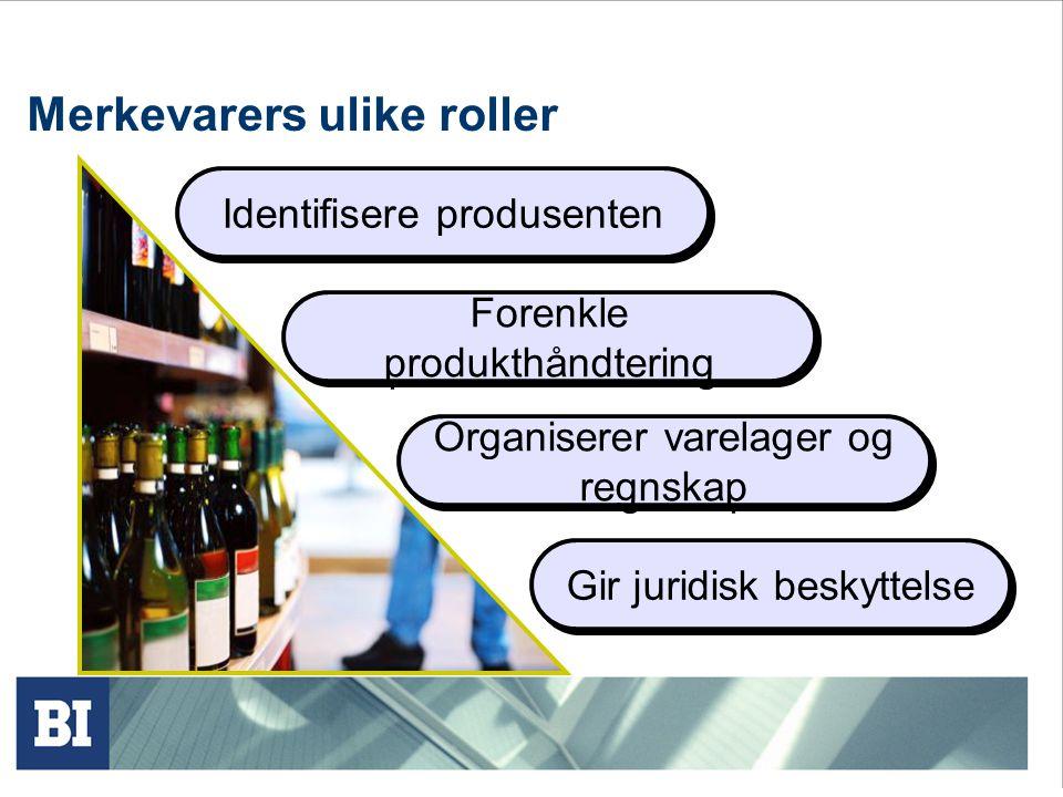 Merkevarers ulike roller Identifisere produsenten Forenkle produkthåndtering Organiserer varelager og regnskap Gir juridisk beskyttelse