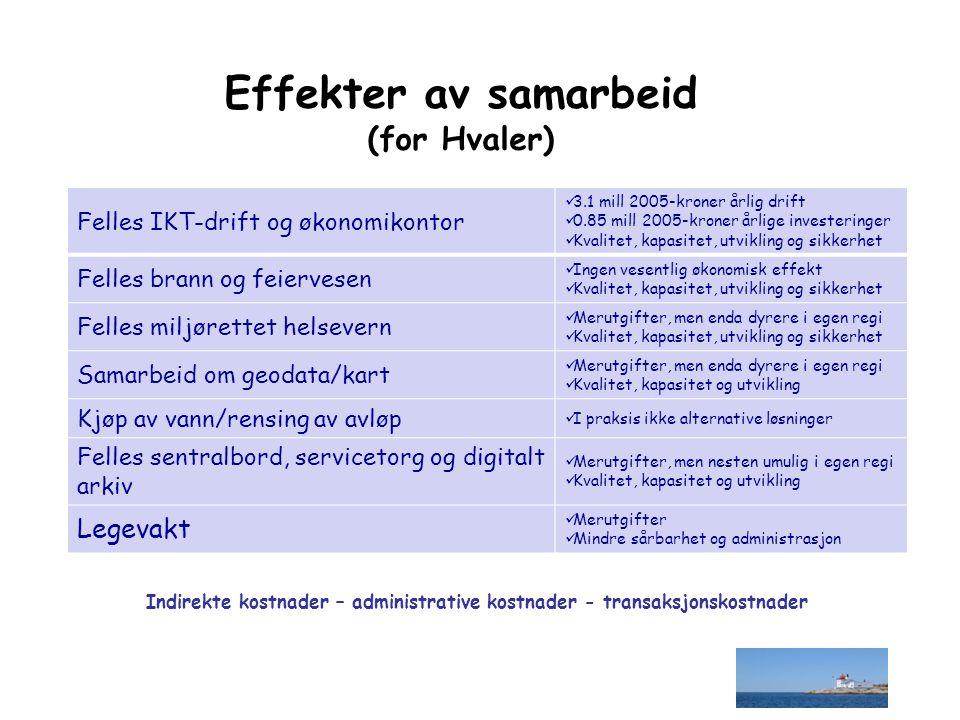 Effekter av samarbeid (for Hvaler) Felles IKT-drift og økonomikontor  3.1 mill 2005-kroner årlig drift  0.85 mill 2005-kroner årlige investeringer 