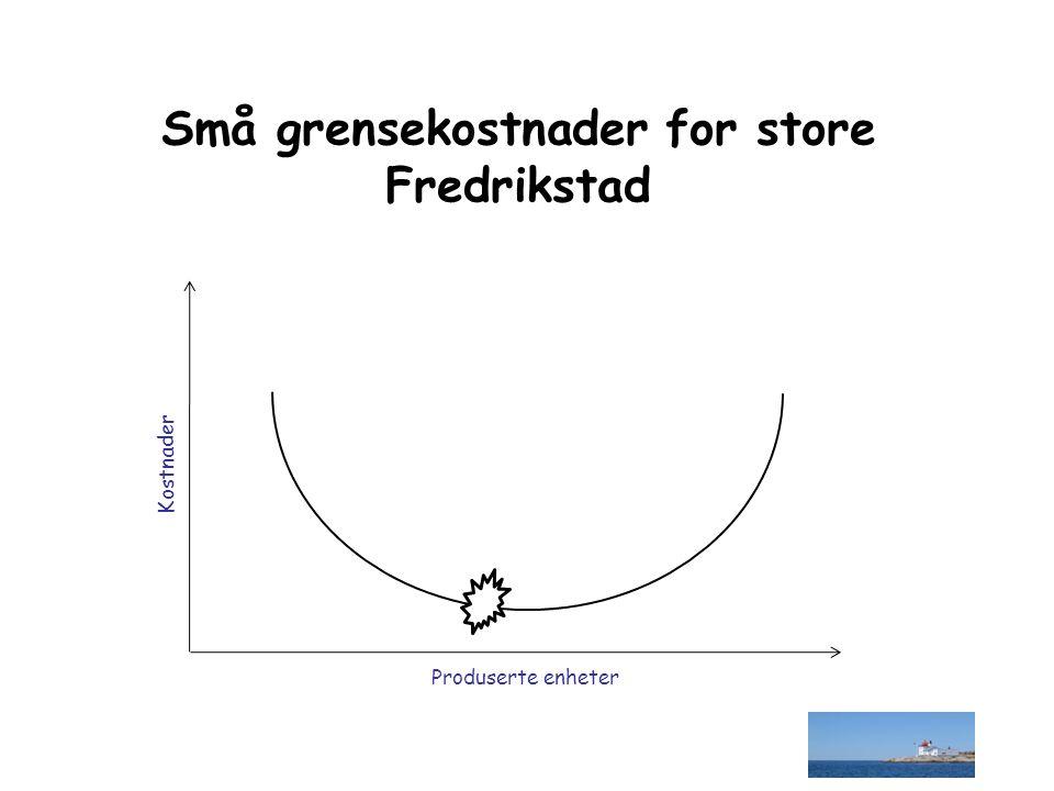 Små grensekostnader for store Fredrikstad Produserte enheter Kostnader