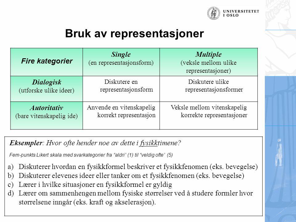 Bruk av representasjoner Fire kategorier Single (en representasjonsform) Multiple (veksle mellom ulike representasjoner) Dialogisk (utforske ulike ide
