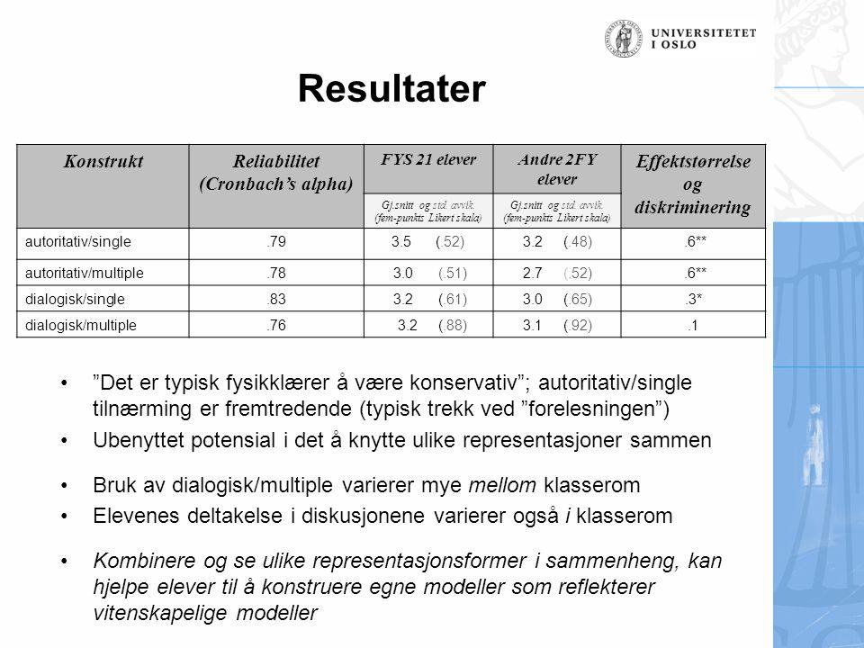 KonstruktReliabilitet (Cronbach's alpha) FYS 21 eleverAndre 2FY elever Effektstørrelse og diskriminering Gj.snitt og std. avvik. (fem-punkts Likert sk