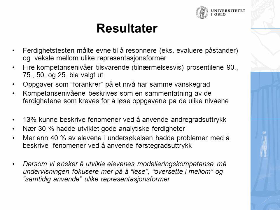 Resultater •Ferdighetstesten målte evne til å resonnere (eks. evaluere påstander) og veksle mellom ulike representasjonsformer •Fire kompetansenivåer