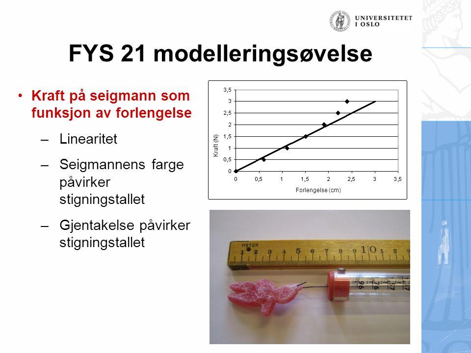 FYS 21 modelleringsøvelse •Kraft på seigmann som funksjon av forlengelse –Linearitet –Seigmannens farge påvirker stigningstallet –Gjentakelse påvirker