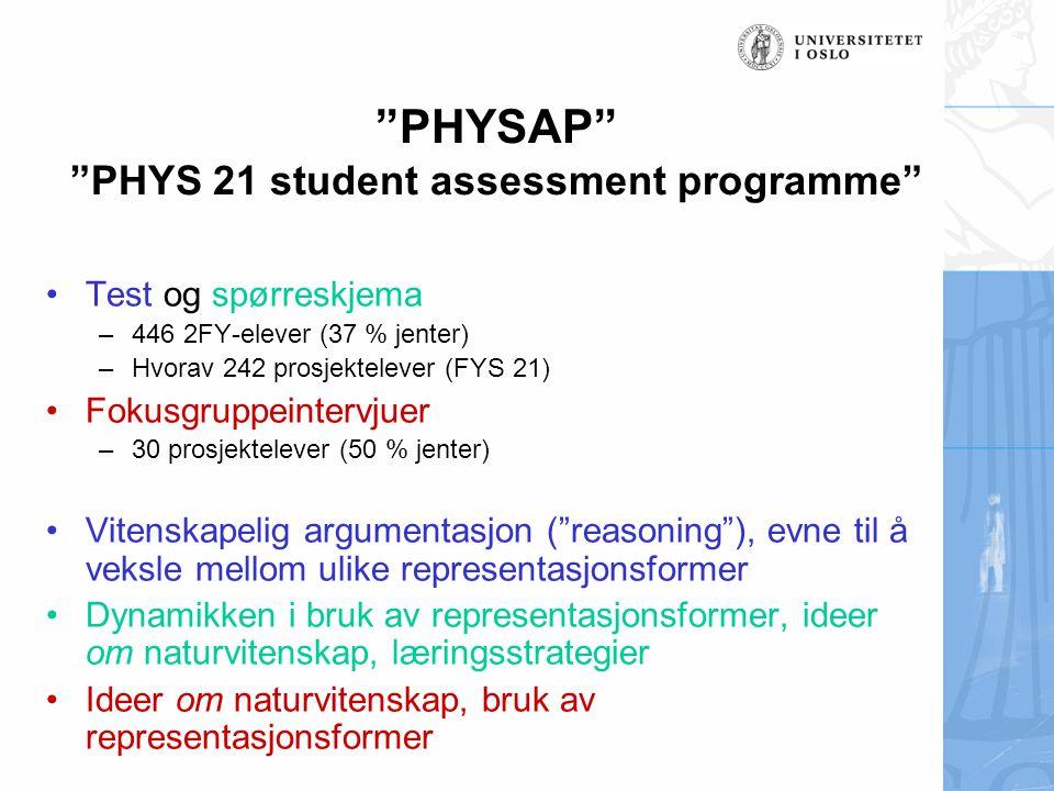 """PHYSAP"" ""PHYS 21 student assessment programme"" •Test og spørreskjema –446 2FY-elever (37 % jenter) –Hvorav 242 prosjektelever (FYS 21) •Fokusgruppein"