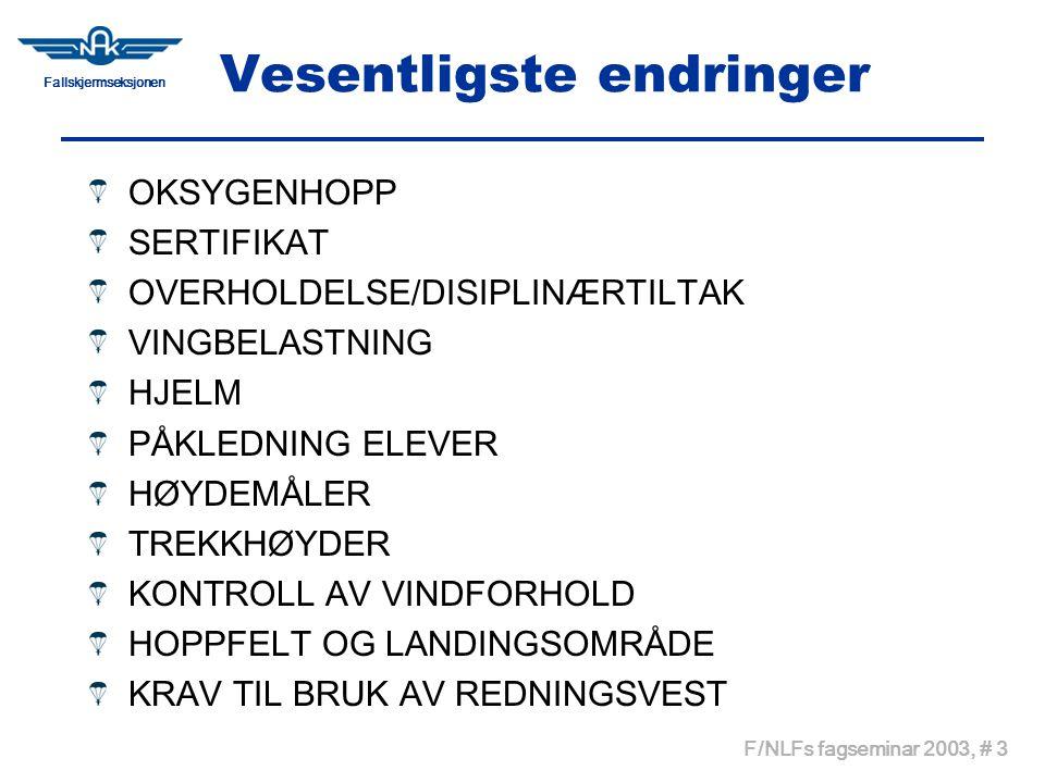 Fallskjermseksjonen F/NLFs fagseminar 2003, # 24 Flytevest ved vannhopp 103.3.1 UTSTYR Hopperne skal være utstyrt med følgende tilleggsutstyr: · Flytevest godkjent iht.