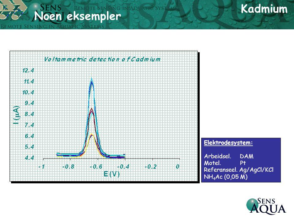 Kadmium Elektrodesystem: Arbeidsel. DAM Motel. Pt Referanseel. Ag/AgCl/KCl NH 4 Ac (0,05 M) Noen eksempler