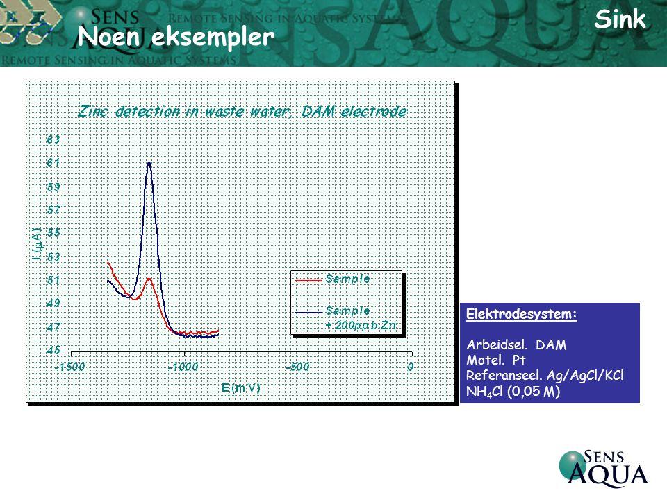 Sink Elektrodesystem: Arbeidsel. DAM Motel. Pt Referanseel. Ag/AgCl/KCl NH 4 Cl (0,05 M) Noen eksempler