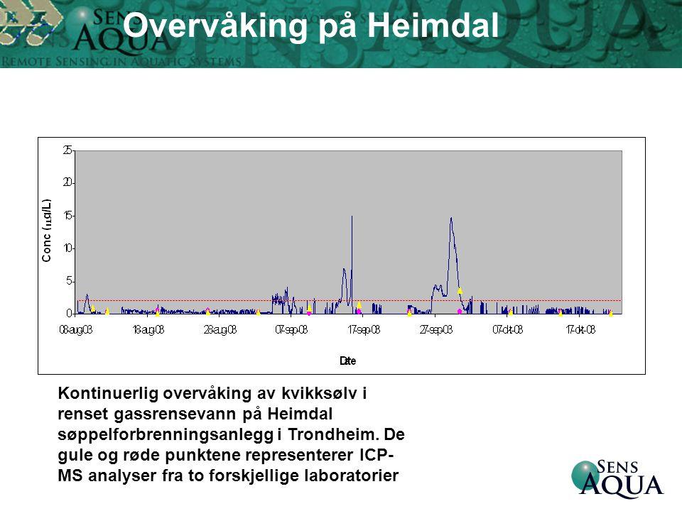 Kontinuerlig overvåking av kvikksølv i renset gassrensevann på Heimdal søppelforbrenningsanlegg i Trondheim. De gule og røde punktene representerer IC