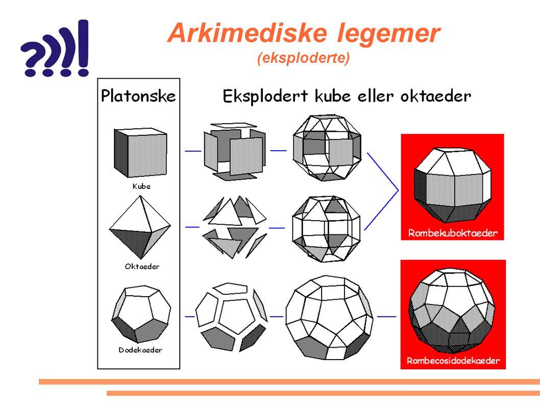 Arkimediske legemer (eksploderte)
