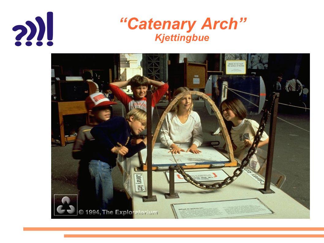 """""""Catenary Arch"""" Kjettingbue"""
