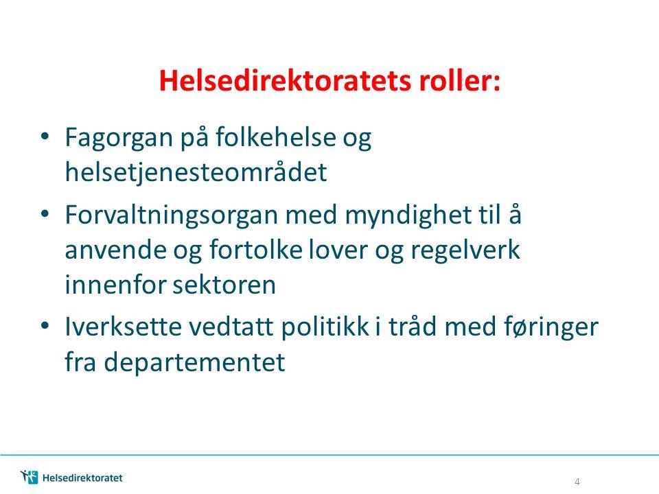 Helsedirektoratets roller: Fagorgan på folkehelse og helsetjenesteområdet Forvaltningsorgan med myndighet til å anvende og fortolke lover og regelverk