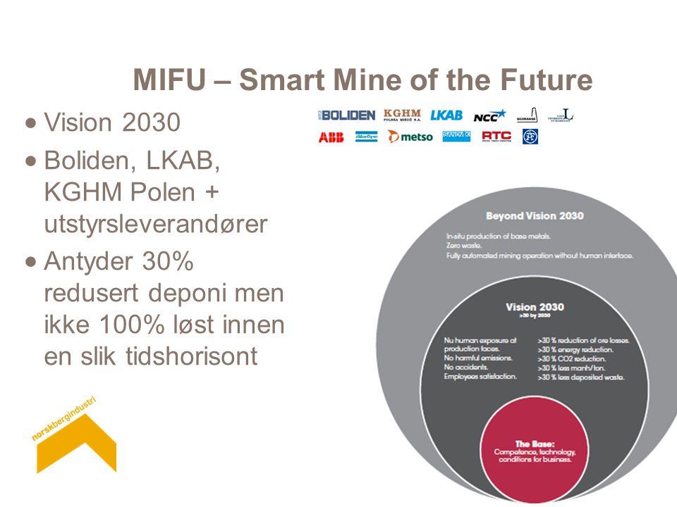 MIFU – Smart Mine of the Future  Vision 2030  Boliden, LKAB, KGHM Polen + utstyrsleverandører  Antyder 30% redusert deponi men ikke 100% løst innen en slik tidshorisont