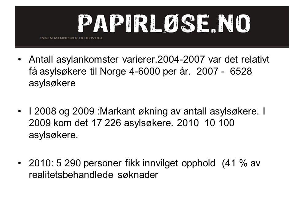 Antall asylankomster varierer.2004-2007 var det relativt få asylsøkere til Norge 4-6000 per år. 2007 - 6528 asylsøkere I 2008 og 2009 :Markant økning