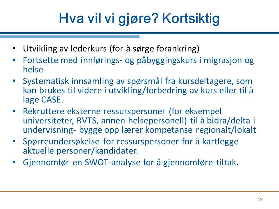 Hva vil vi gjøre? Kortsiktig Utvikling av lederkurs (for å sørge forankring) Fortsette med innførings- og påbyggingskurs i migrasjon og helse Systemat