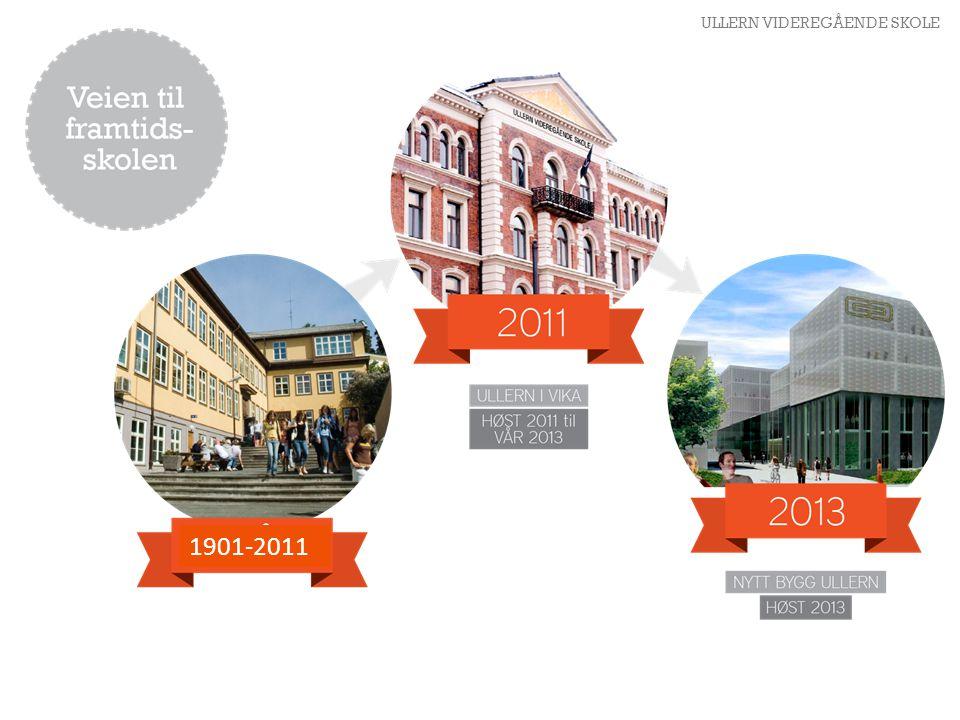 ULLERN VIDEREGÅENDE SKOLE 1901-2011