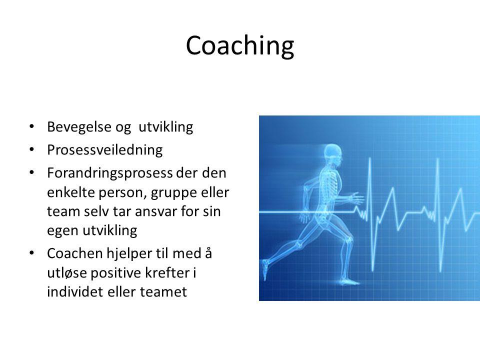 Coaching Bevegelse og utvikling Prosessveiledning Forandringsprosess der den enkelte person, gruppe eller team selv tar ansvar for sin egen utvikling