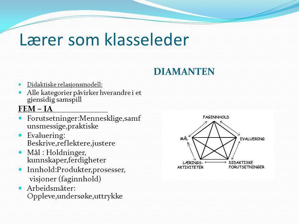 Lærer som klasseleder DIAMANTEN Didaktiske relasjonsmodell: Alle kategorier påvirker hverandre i et gjensidig samspill FEM – IA Forutsetninger:Mennesklige,samf unsmessige,praktiske Evaluering: Beskrive,reflektere,justere Mål : Holdninger, kunnskaper,ferdigheter Innhold:Produkter,prosesser, visjoner (faginnhold) Arbeidsmåter: Oppleve,undersøke,uttrykke