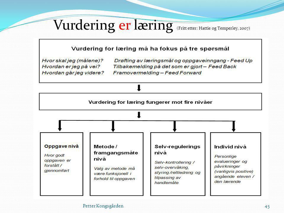 Vurdering er læring (Fritt etter: Hattie og Temperley, 2007) 45Petter Kongsgården