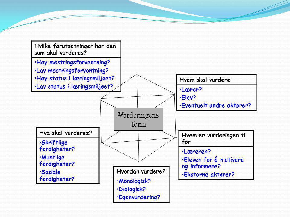 L-- Vurderingens form Hvem skal vurdere Lærer.Elev.