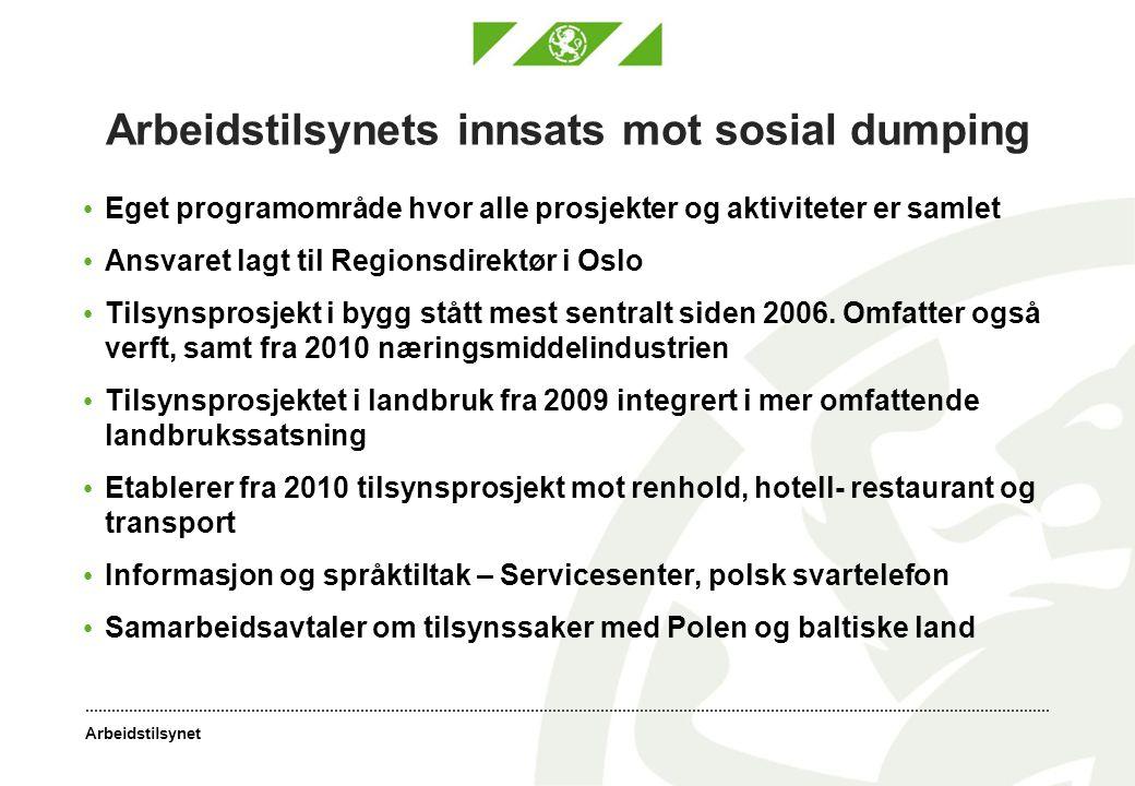 Arbeidstilsynet Arbeidstilsynets innsats mot sosial dumping Eget programområde hvor alle prosjekter og aktiviteter er samlet Ansvaret lagt til Regions