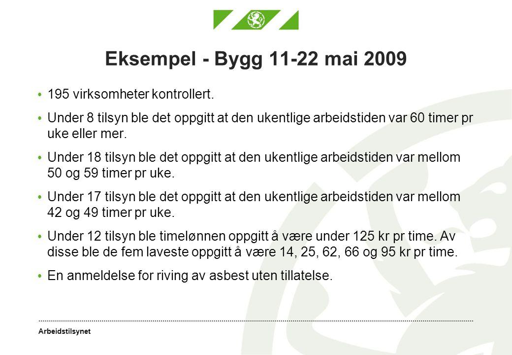 Arbeidstilsynet Eksempel - Bygg 11-22 mai 2009 195 virksomheter kontrollert. Under 8 tilsyn ble det oppgitt at den ukentlige arbeidstiden var 60 timer