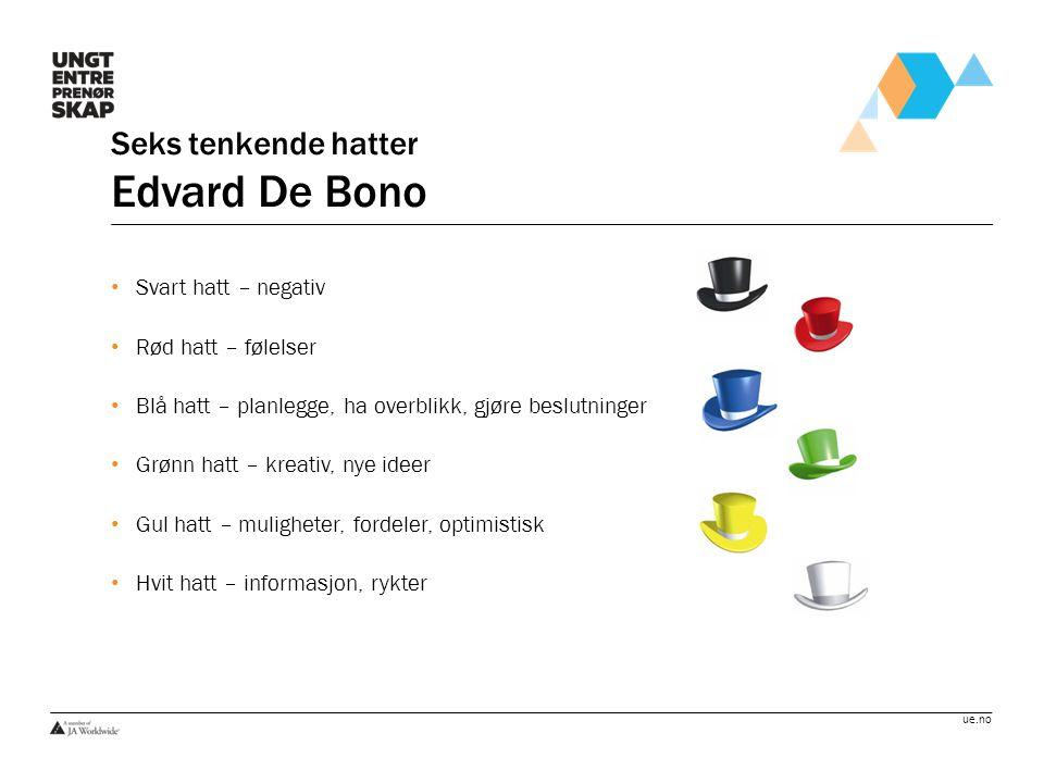 ue.no Seks tenkende hatter Edvard De Bono Svart hatt – negativ Rød hatt – følelser Blå hatt – planlegge, ha overblikk, gjøre beslutninger Grønn hatt –