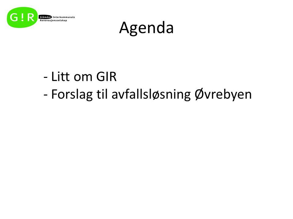 Agenda - Litt om GIR - Forslag til avfallsløsning Øvrebyen