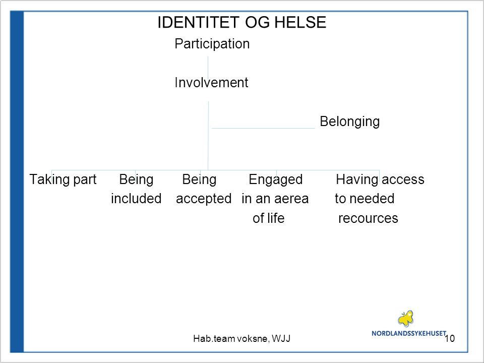 IDENTITET OG HELSE Participation Involvement Belonging Taking part Being Being Engaged Having access included accepted in an aerea to needed of life r