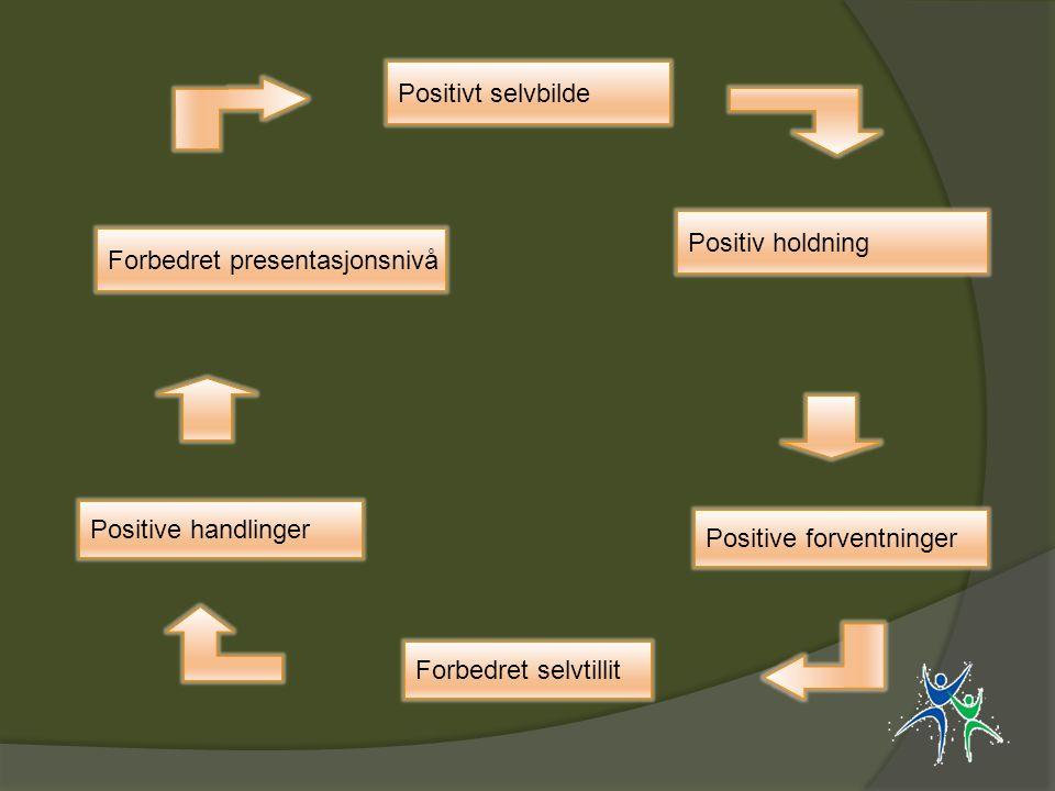 Positivt selvbilde Positiv holdning Positive forventninger Forbedret selvtillit Positive handlinger Forbedret presentasjonsnivå