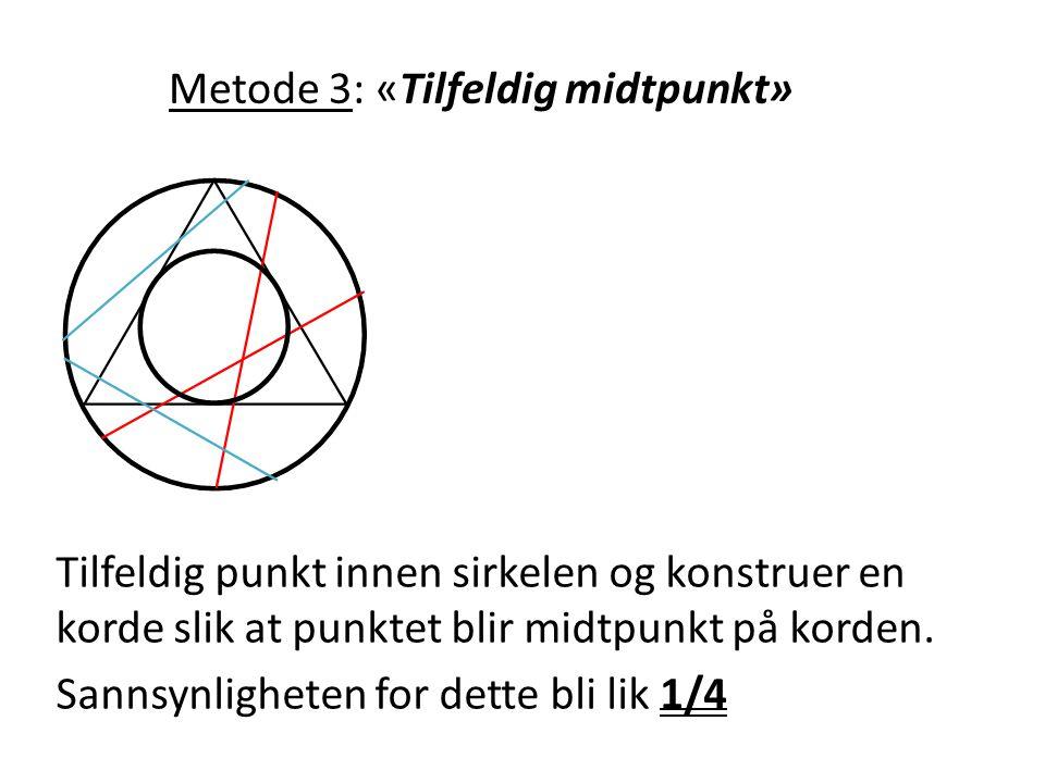 Metode 3: «Tilfeldig midtpunkt» Tilfeldig punkt innen sirkelen og konstruer en korde slik at punktet blir midtpunkt på korden. Sannsynligheten for det