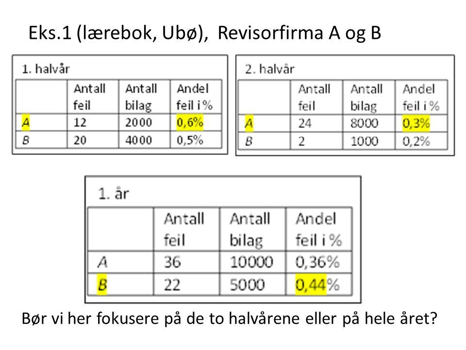 Eks.1 (lærebok, Ubø), Revisorfirma A og B Bør vi her fokusere på de to halvårene eller på hele året?