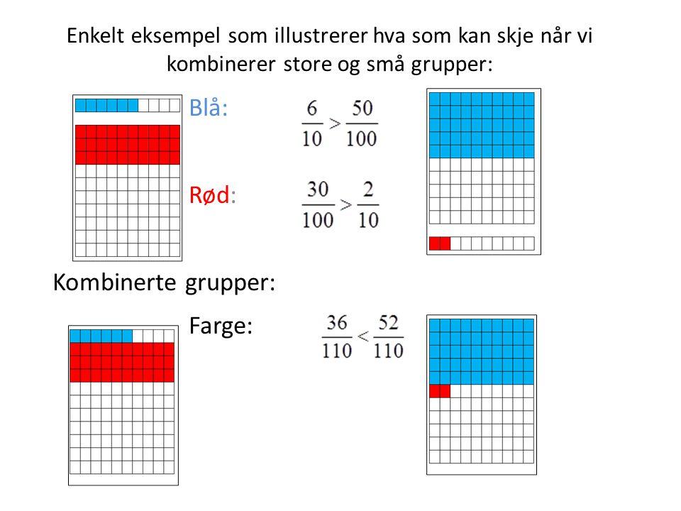 Enkelt eksempel som illustrerer hva som kan skje når vi kombinerer store og små grupper: Blå: Rød: Kombinerte grupper: Farge: