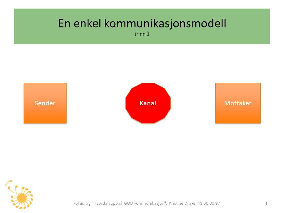 En enkel kommunikasjonsmodell trinn 1 Foredrag