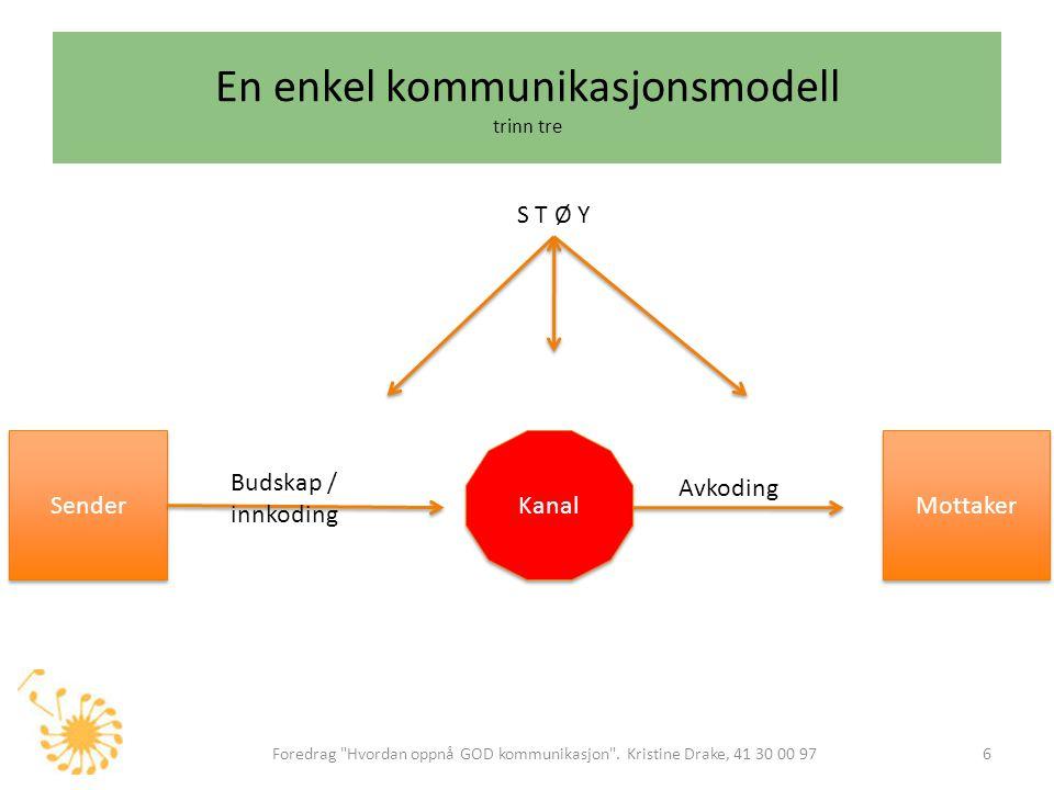En enkel kommunikasjonsmodell trinn tre Foredrag