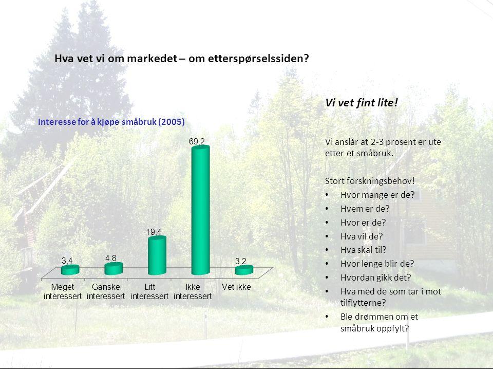 Hva vet vi om markedet – om etterspørselssiden? Vi vet fint lite! Vi anslår at 2-3 prosent er ute etter et småbruk. Stort forskningsbehov! Hvor mange