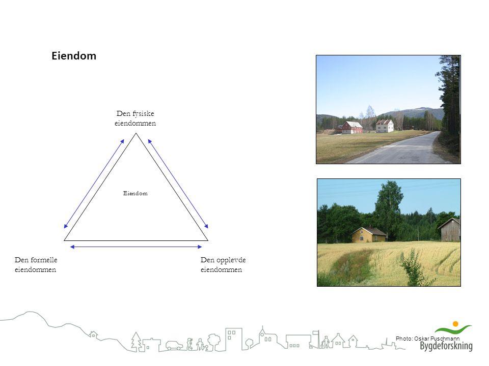 Andel av landbrukseiendommene som er ubebodd